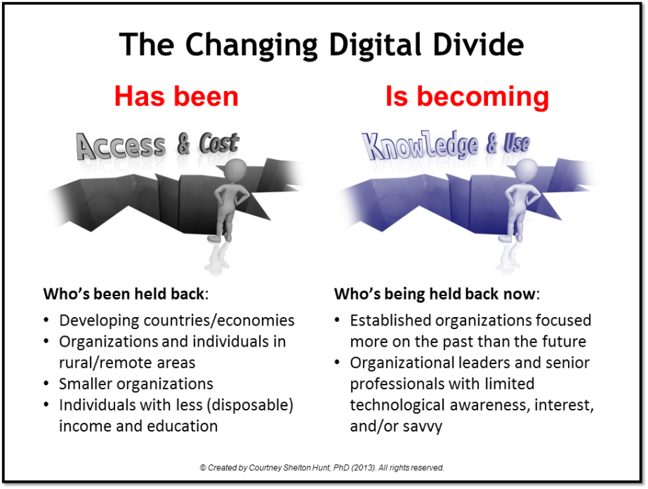 changing_digital_divide